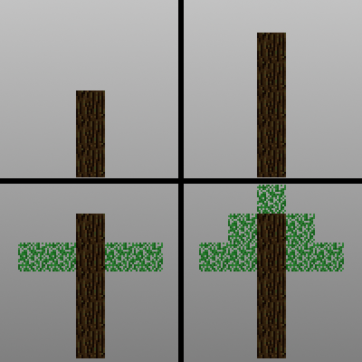 Мод Trees of Stages [1.12.2]