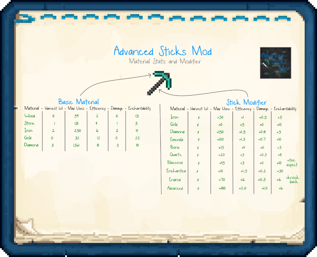 Мод Advanced Sticks [1.12.2] [1.11.2] (Новые рукоядки)